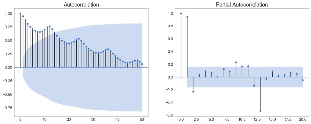 深度好文| Matplotlib可视化最有价值的50 个图表(附完整Python