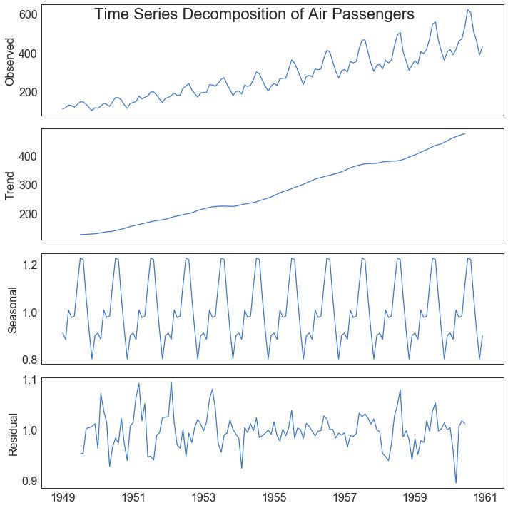 深度好文| Matplotlib可视化最有价值的50 个图表(附完整Python 源代码)